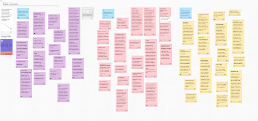 Screenshot of collaborative Padlet.